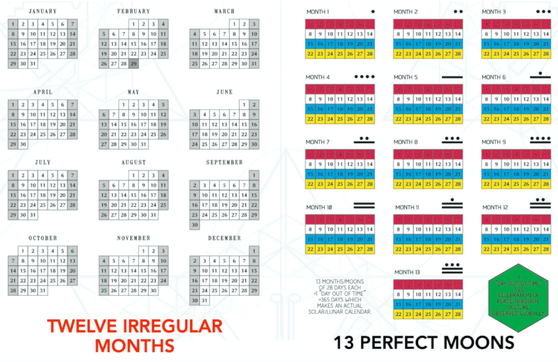 Сравнение 12 месячного григорианского календаря и гармоничного 13 лунного